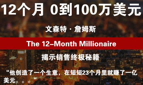 12个月从零到100万pdf,迄今为止,最重要的营销产品组合