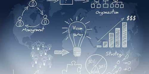 企业老板必知的十大营销法则