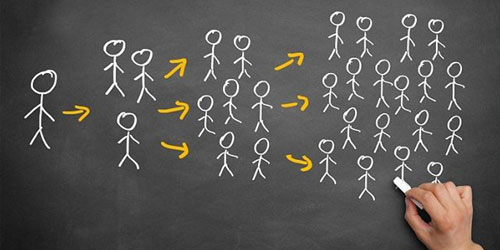 如何找种子客户及病毒营销转介绍策略!