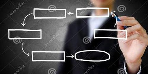 鱼塘整合话术设计流程,只需4步就能轻松搞定鱼塘跟你合作