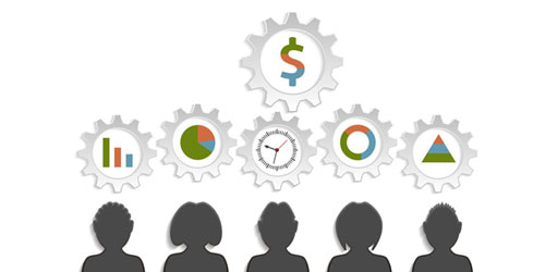 营销三件套,企业到底要怎样做营销?