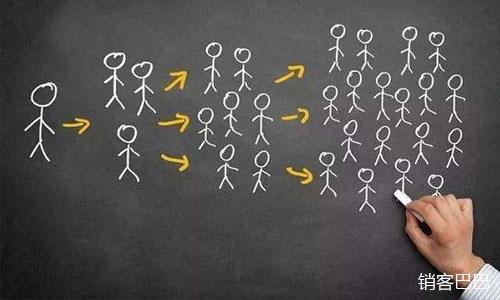 老客户裂变方案及流程
